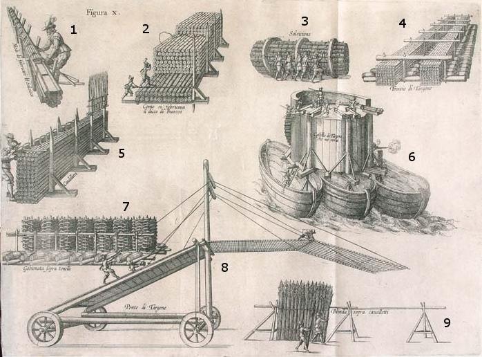 Siege of Ostend-Machines