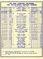 South Tyrol SAD timetable 1971 02.jpg