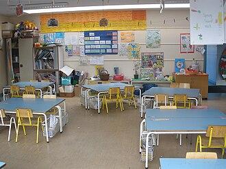 Templeogue - St. Pius X school classroom