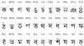 Tirhuta consonants.png