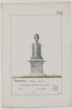 Tombeaux de personnages marquants enterrés dans les cimetières de Paris - 234 - Sanson.png