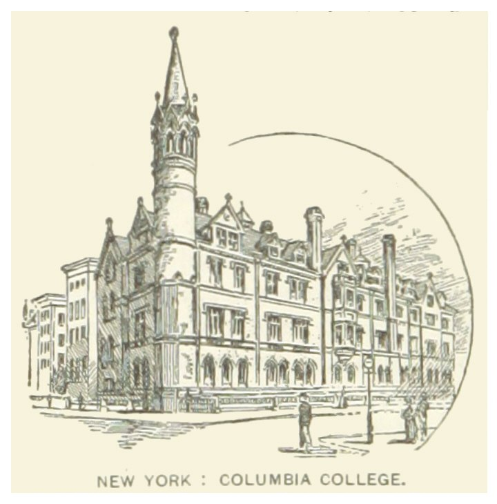 US-NY(1891) p598 NYC, COLUMBIA COLLEGE