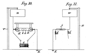 Drawing from Marconi's 1896 patent[7] showing his first monopole antennas, consisting of suspended metal plates (u,w) attached to the transmitter (left) and receiver (right), with the other side grounded (E). Later he found that the plates were unnecessary and a suspended wire was adequate.