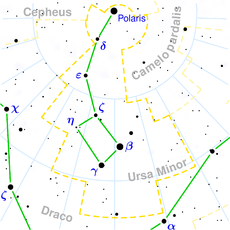Ursa Minor constellation map.png