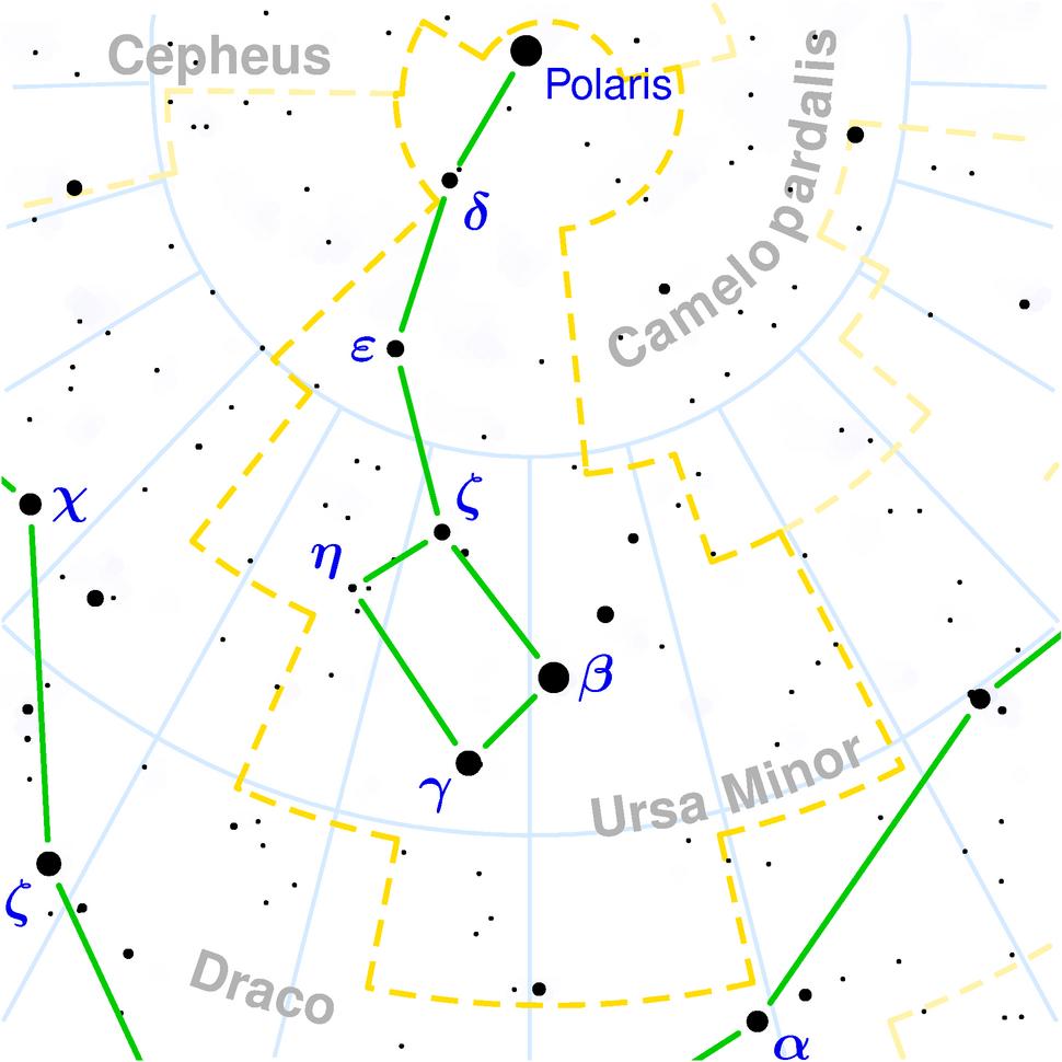 Ursa Minor constellation map