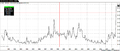 Vix-start-oct2008.png