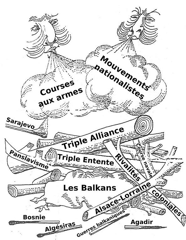 File:WWI-Causes-fr.jpg - Wikimedia Commons