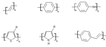 פולימרים מוליכים.png