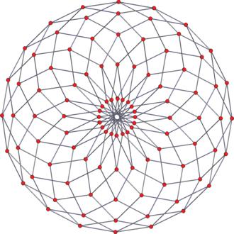 Icosagon - Image: 10 10 duoprism ortho 3
