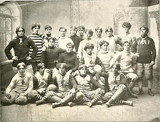 1894 VMI Keydets football team - Image: 1894 VMI Keydets football team