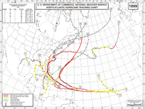 1898 Atlantic hurricane season