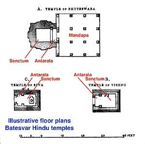 Bateshwar Hindu temples, Madhya Pradesh - Three illustrative floor plans found at the Batesvar site in Madhya Pradesh.