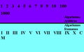Algarismos romanos arabicos.png