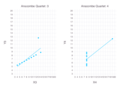 Anscombe-plots-02.png
