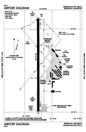 Bellingham International Airport - Image: BLI FAA airport diagram
