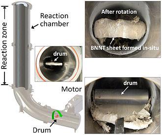 Boron nitride nanotube - Image: BN buckypaper synthesis