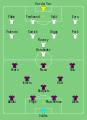 Barcelona vs Man Utd 2011-05-28.svg