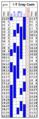 Binary-Gray-Code-Single-Track.png