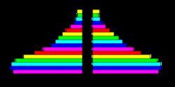 Piramide de la población de Bolivia (2005)