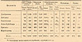 Brockhaus and Efron Jewish Encyclopedia e4 389-0.jpg