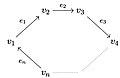 C-M-n-graph.jpg