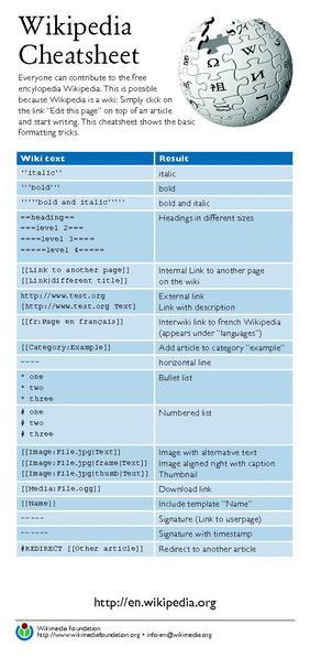 File:Cheatsheet-en.pdf