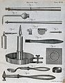 Chemistry; blowpipes and associated tools. Engraving by A. B Wellcome V0025457.jpg