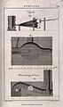 Chemistry; plan, section and detail of a reverbatory furnace Wellcome V0024496.jpg