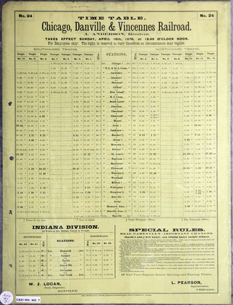 Chicago, Danville and Vincennes Railroad - Image: Chicago, Danville and Vincennes Railroad timetable 1876