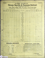 Chicago, Danville and Vincennes Railroad timetable 1876.png