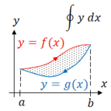 Closed path integral defined.png