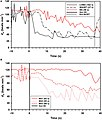 Conditioned Variation in Heart Rate During Static Breath-Holds in the Bottlenose Dolphin (Tursiops truncatus) – examples of instantaneous heart rate (ifH) responses.jpg