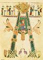 Cristo en majestad (Beato de Gerona).jpg