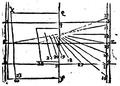 De gli horologi solari-1638-illustrazioni-06.PNG