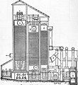 EB1911 Gas - Fig. 19.—Mond Gas Plant.jpg