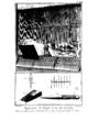 Encyclopedie volume 8-240.png