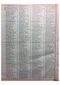 Evpatoriya city & uezdn zemlevlad State Duma voters list 1906 TGV90.pdf