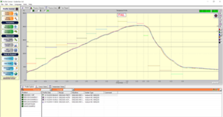 Reflow soldering Electronics soldering process