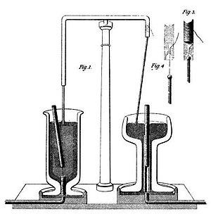 English: Drawing of Michael Faraday's experime...