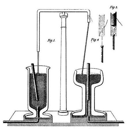 Electromagnetic rotation experiment of Faraday, ca. 1821 Faraday magnetic rotation.jpg