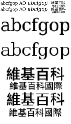Font hinting - A font test without hinting (upper rows above and below) and with hinting (lower rows above and below) at 100% (above) and 400% (below). Note the increased edge contrast with the hinted text but more faithful character shape and more natural inter-character spacing in the unhinted text.