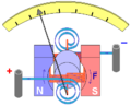Galvanometer scheme.png