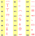 Gardiners List N1-N24.png