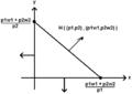 Grafico exercicio H((p1,p2),(p1w1,p2w2)).png
