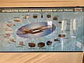 HAL projects and timelines at HAL Heritage Centre, Bengaluru, India (Ank Kumar) 08.jpg