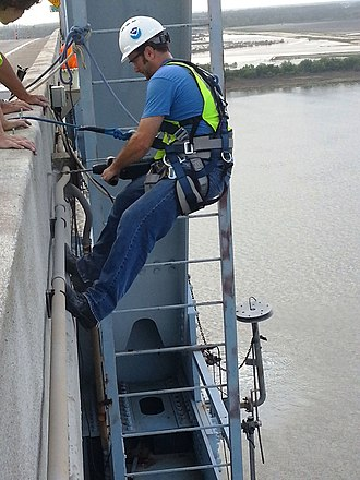 Safety harness - Image: Harness 01