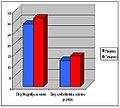 III kvartal grafikon.jpg