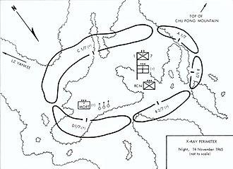 Battle of Ia Drang - X-Ray perimeter, night of November 14
