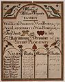 Illustrated family record (Fraktur) found in Revolutionary War Pension and Bounty-Land-Warrant Application File W417... - NARA - 300218.jpg