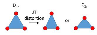 Jahn–Teller effect - Two possible ways in which an equilateral triangle could distort due to a Jahn–Teller effect.